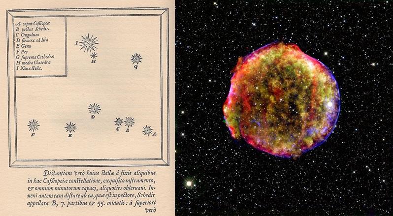 SN1572_Tihoov crtez i ostatak supernove
